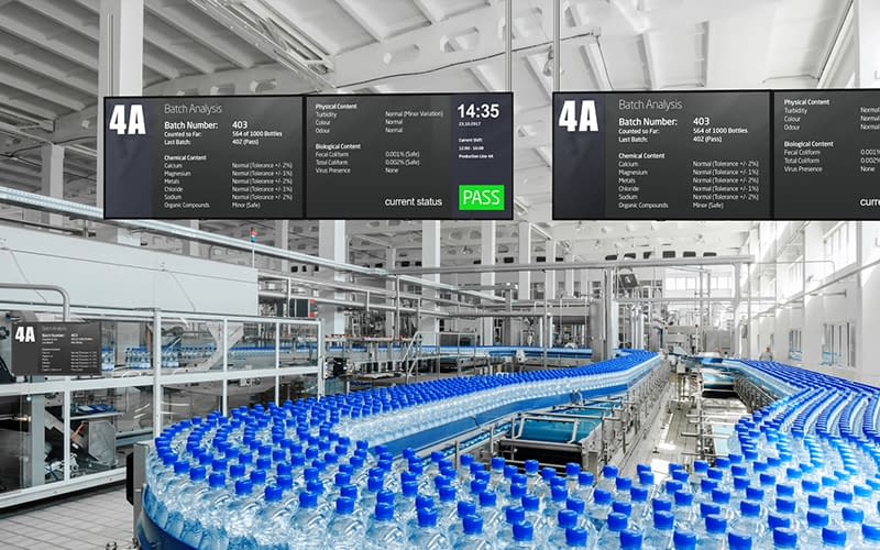 Digital signage displays showing key information to staff in a manufacturing operation