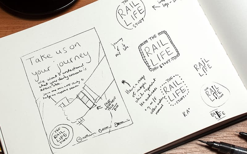 Sketch of an initial design for digital signage content